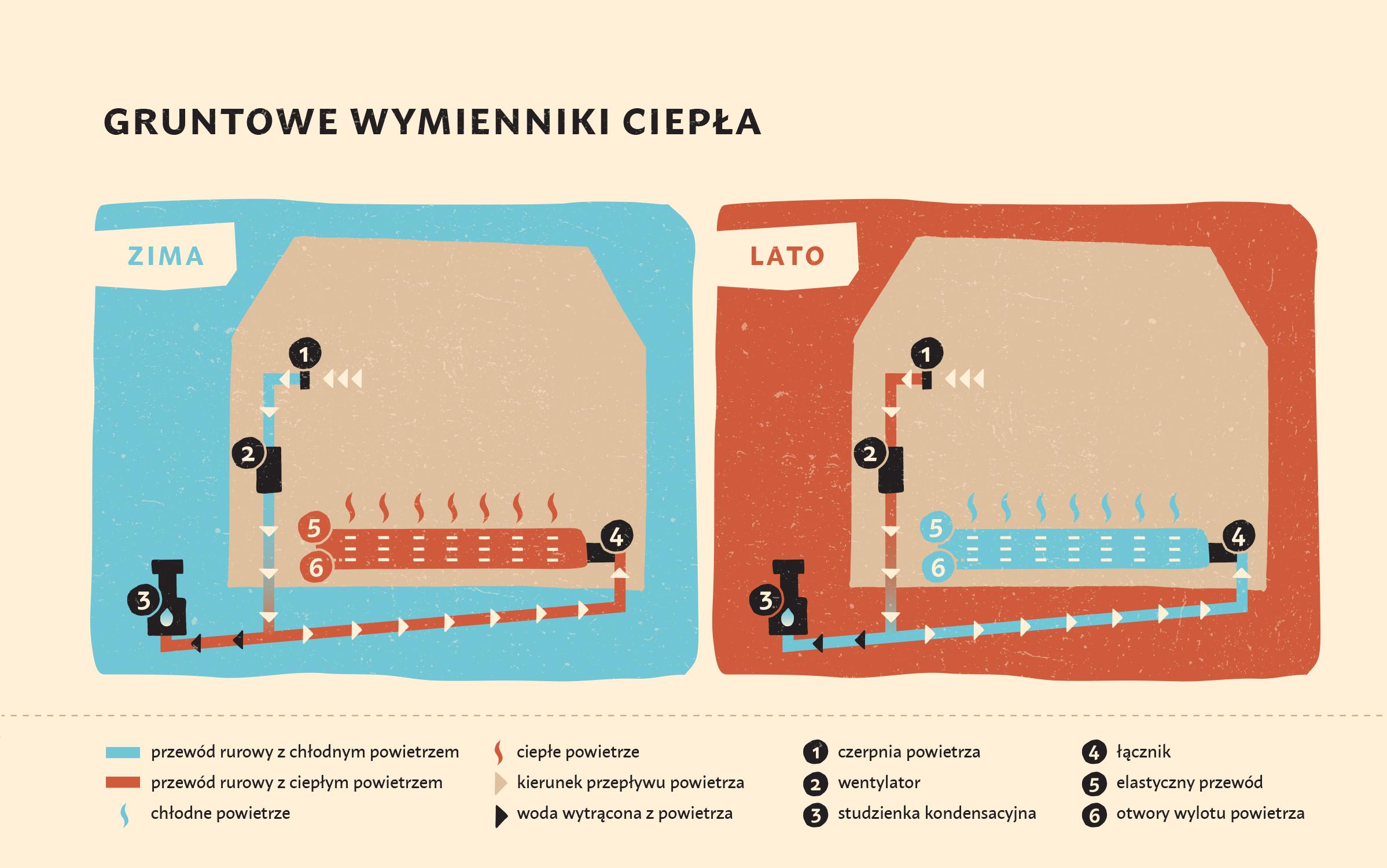 ostoja_infografiki_2
